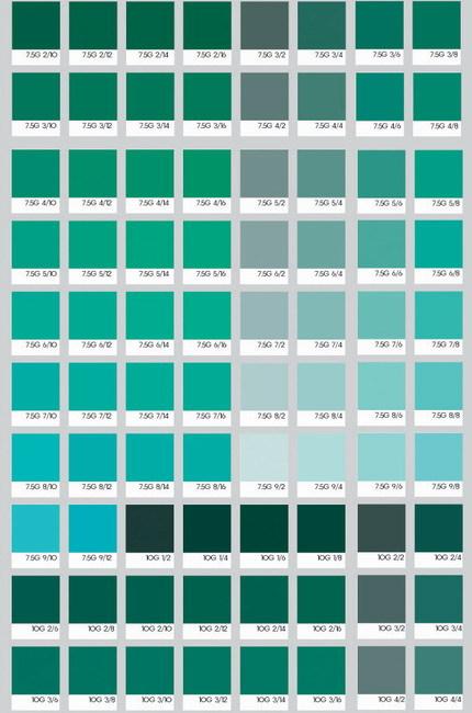 태전 한우리 산악회  먼셀 색상표(Munsell color system) - Daum 카페